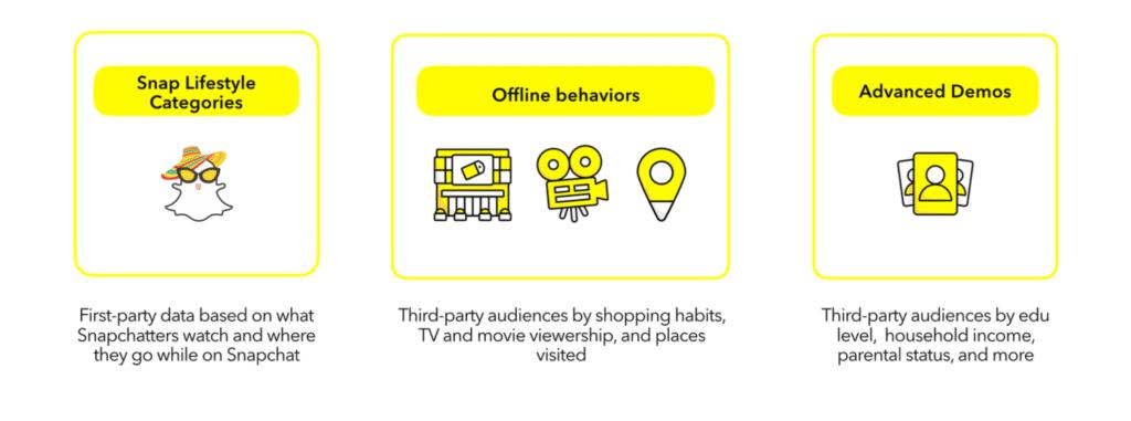 Snapchat målgruppe informasjon